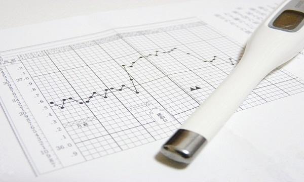 妊娠検査薬が反応する時期